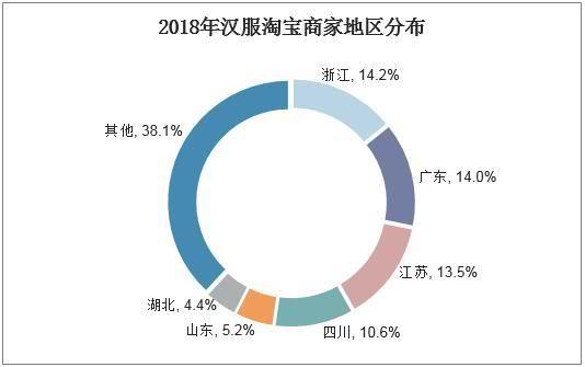 2018年中国汉服爱好者数量激增:市场规模达9.21亿元,女性为主